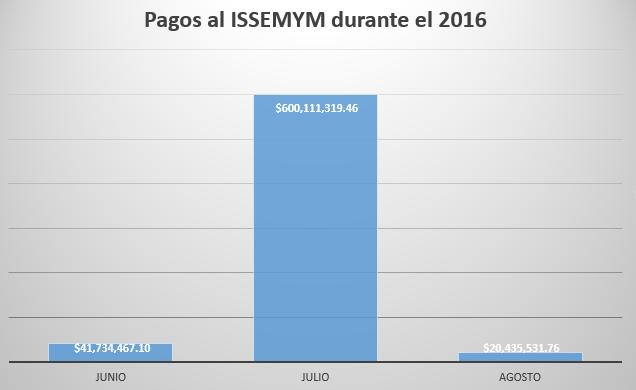 2017-04-10 15_32_39-concentrado de comprobantes de pago al ISSEMYM.xlsx - Excel