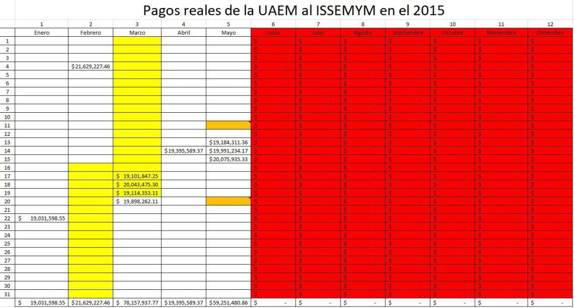 2018-08-21 10_41_33-concentrado de comprobantes de pago al ISSEMYM 2018.xlsx - Excel (Error de activ