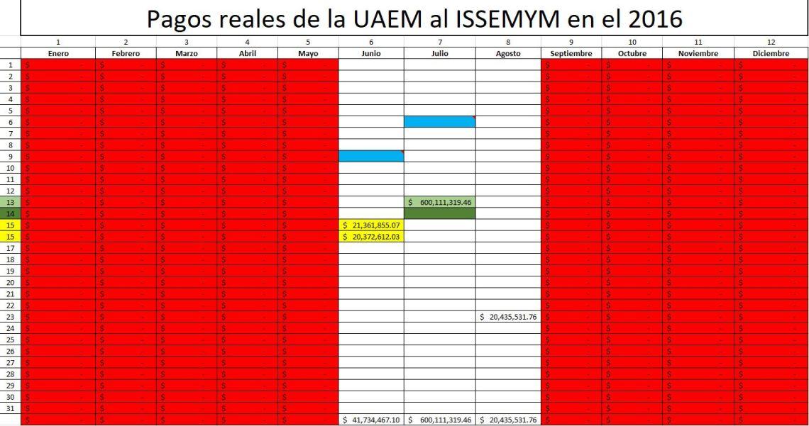 2018-08-21 10_48_52-concentrado de comprobantes de pago al ISSEMYM 2018.xlsx - Excel (Error de activ