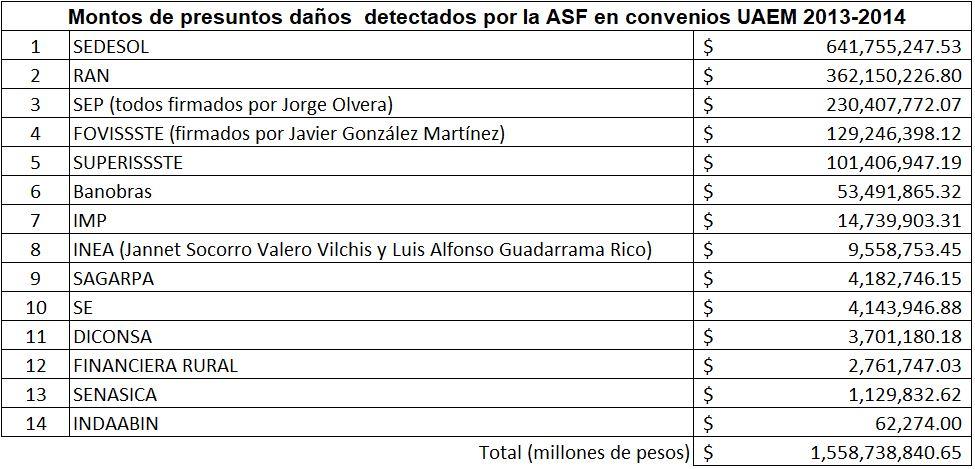 2019-09-21 21_11_13-desglose contratos uaem auditoría 207 2014 2 - Excel