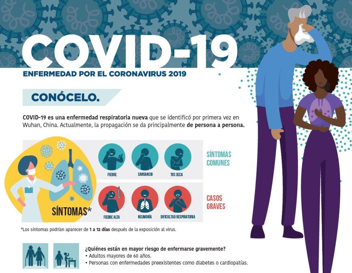 2020-03-24 22_05_35-covid19-infografia.pdf - Adobe Acrobat Reader DC