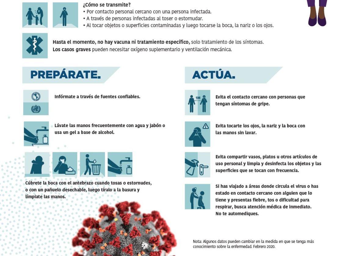 2020-03-24 22_06_28-covid19-infografia.pdf - Adobe Acrobat Reader DC